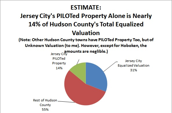 Jersey City Property Taxes Due