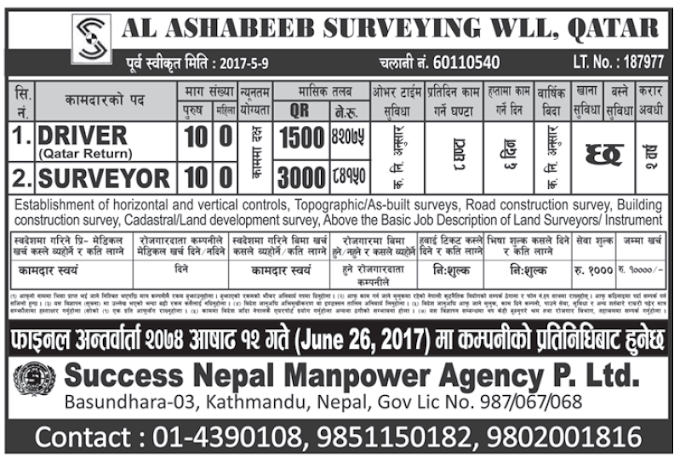 Jobs in Qatar for Nepali, Salary Rs 84,150