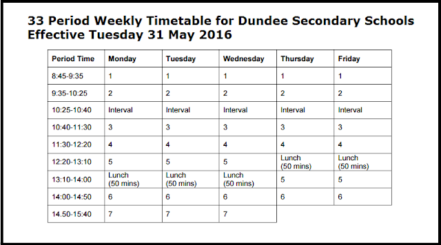 33 Period Week Timetable for Dundee Secondary School Effective Tuesday 31 May 2016