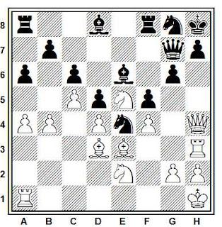 Posición de la partida de ajedrez Genevsky - Sorokin (URSS, 1931)