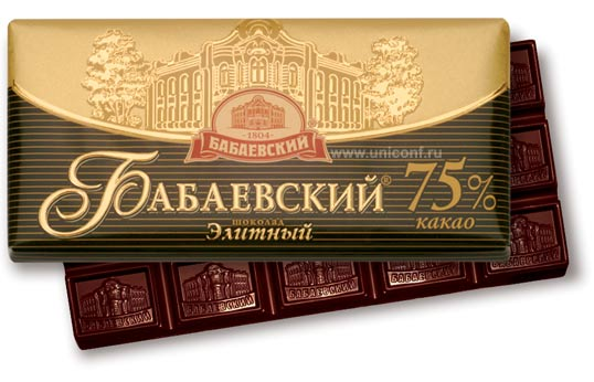 Russian Confectionaries 20