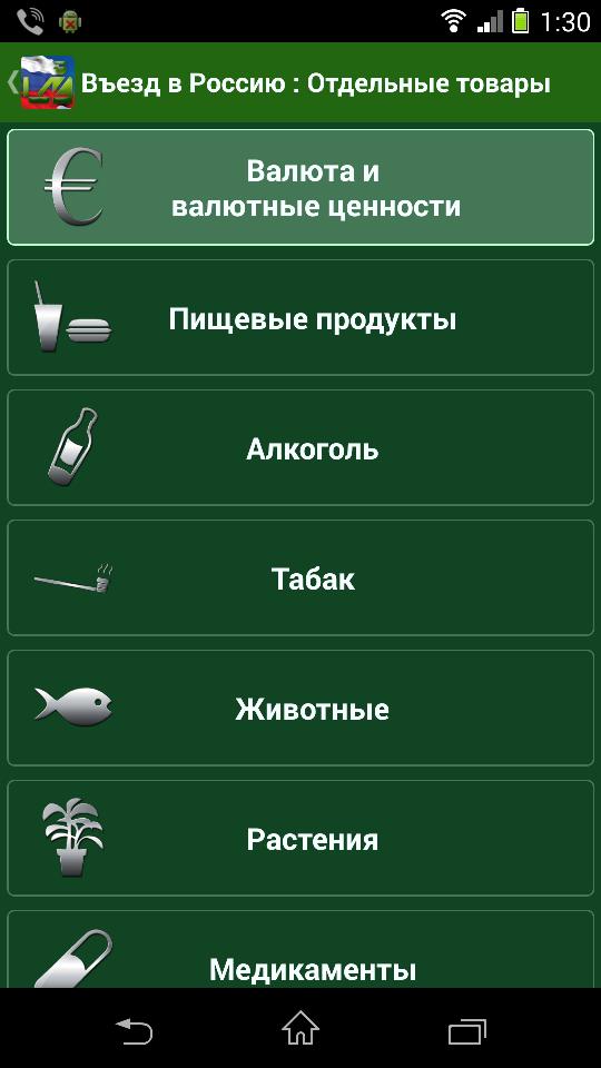 Российские таможенные правила