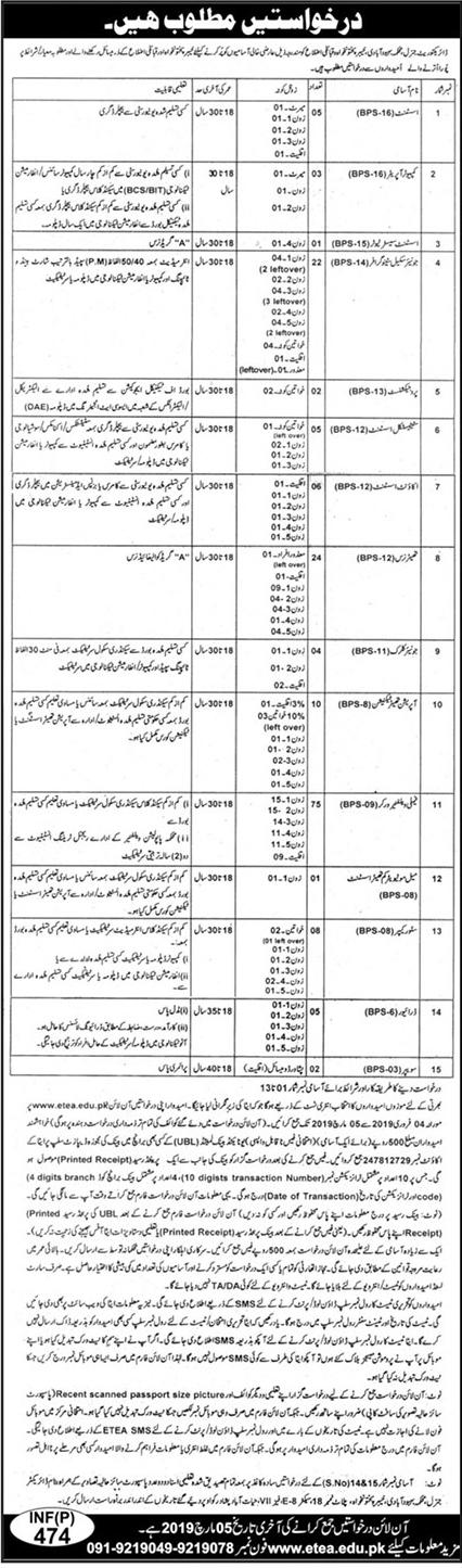 Jobs Vacancies In Population Welfare Department KPK 06 February 2019
