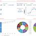 Patrimônio Financeiro Jun/16 (R$ 140.670,85) ou + 5,75%