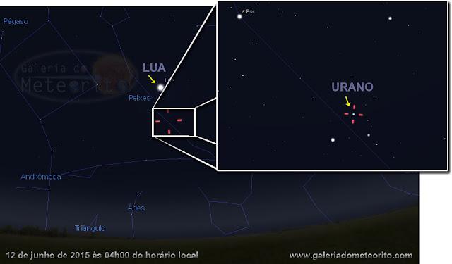 Urano visível no céu próximo da Lua 2015