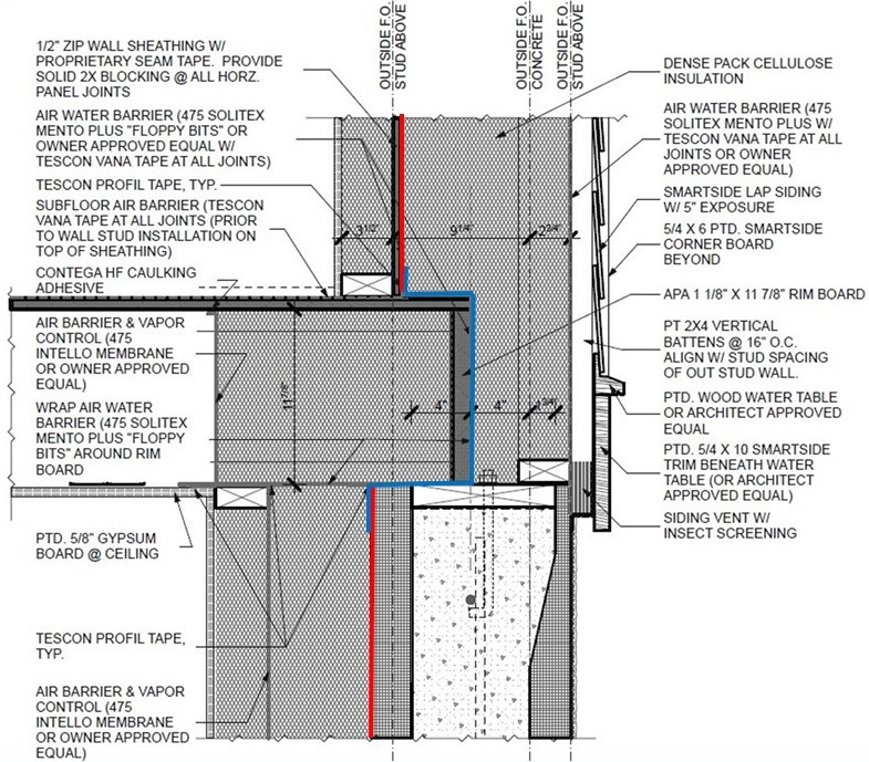 Rochester passive house floppy bits for Sill plate definition