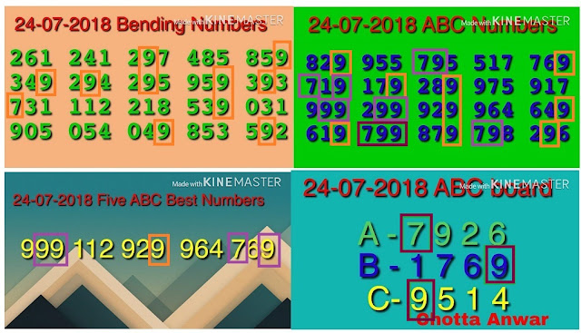 STHREE SAKTHI SS-116 abc Kerala lottery Guessing by Chortta Anwar on 24-07-2018