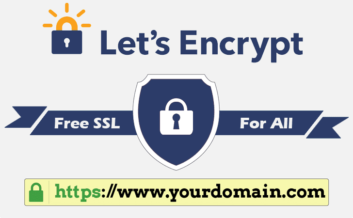 How To Get Free Ssl Certificate For Your Website In Minutes Lets