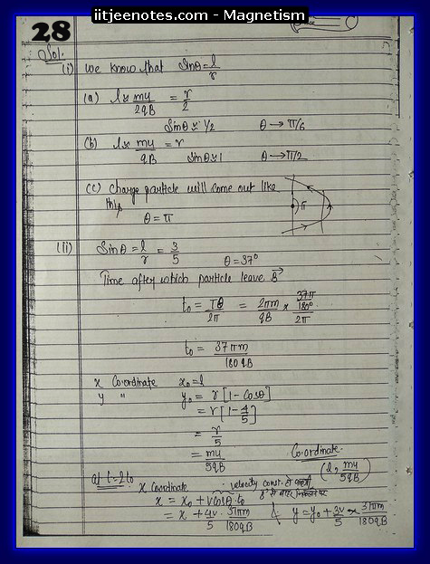 Magnetism Notes IITJEE 3