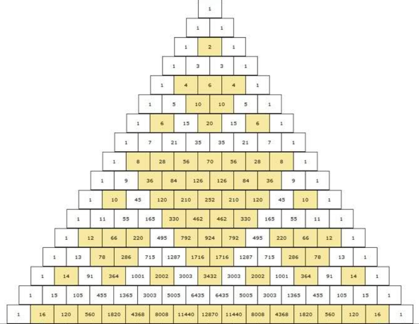 Defining Prime Numbers Without Numbers