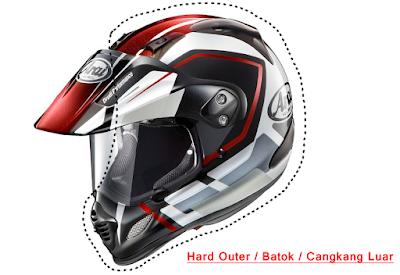 adalah bagiab pelindung utama helm