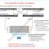 Introduction to Cisco's Hyper Convergence Platform : HyperFlex 3.0