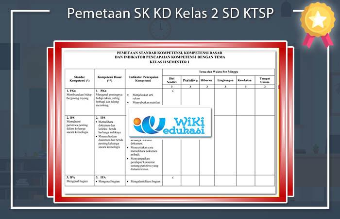 Pemetaan SK KD Kelas 2 SD KTSP