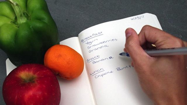 Food Journal Weight loss goals