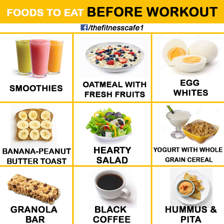 best food to eat before workout