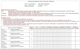 Program Semester (Promes) Kurikulum 2013 Kelas 4 Semester 1 dan 2
