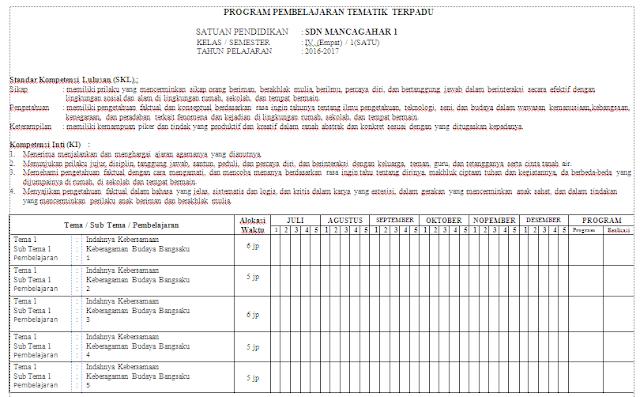 Program Semester (Promes) Kelas 1 dan 4 Kurikulum 2013