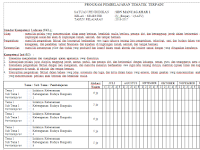 Download Program Semester (Promes) Kurikulum 2013 Kelas 4 Semester 1 dan 2