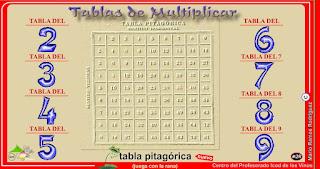 http://capitaneducacion.blogspot.com/2017/11/4-primaria-mates-multiplicaciones-por.html