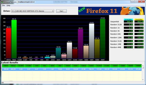 Find the Speed Of Your Hard Disk, Pendrive, etc.. [Freeware]