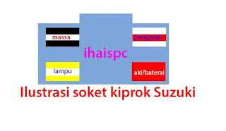 Warna dan Fungsi Kabel Pada Kiprok Motor Yamaha, Honda, Suzuki, Kawasaki