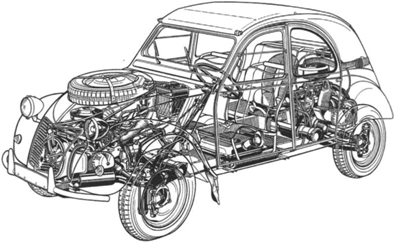 Janwib.blogspot Oldtimers en Meer : Citroën 2CV 4x4