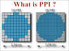 What is PPI ? PPI क्या होता है ? - Explained in Details | Thoughtinhindi.Com