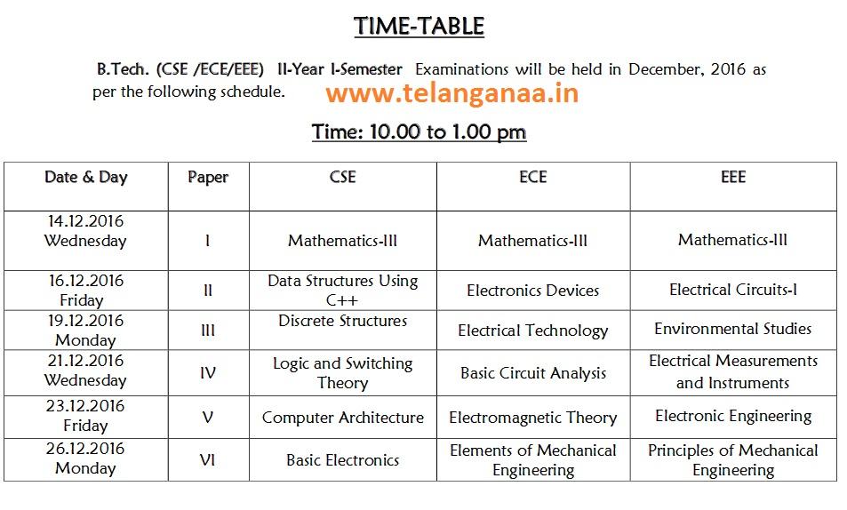 MGU B.Tech (CSE/ECE/EEE) II-I, III-I & IV-I Sem Time Table Dec-2016