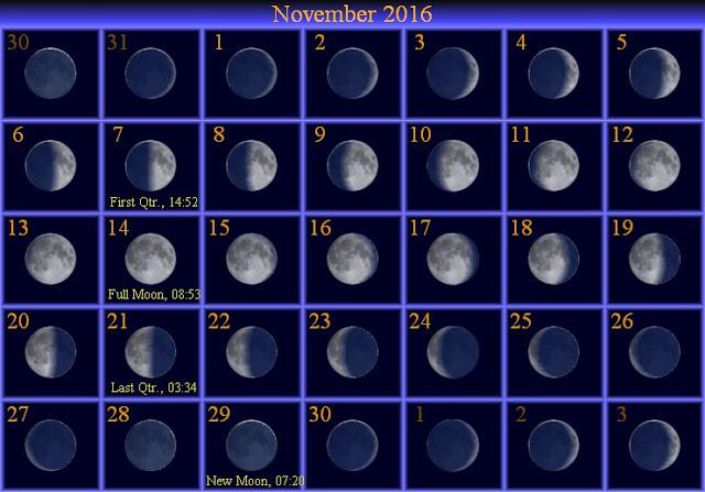 November 2016 Moon Phases Calendar, November 2016 Moon Calendar