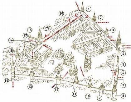 Схема исторических подземных ходов Кремля