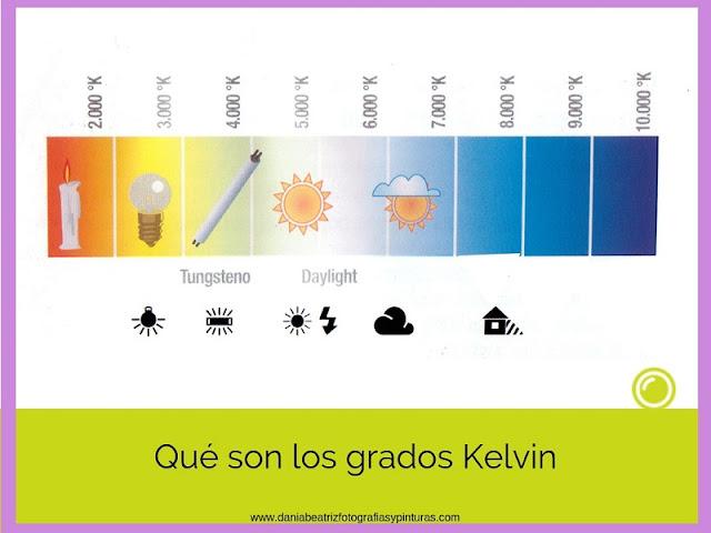grados-a-kelvin