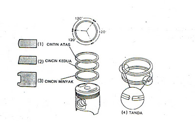 cara menyusun ring piston