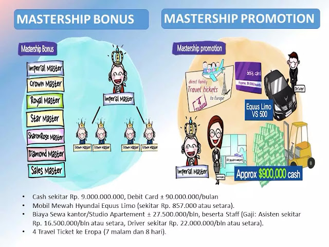 G. Mastership Promotion untuk Imperial Master