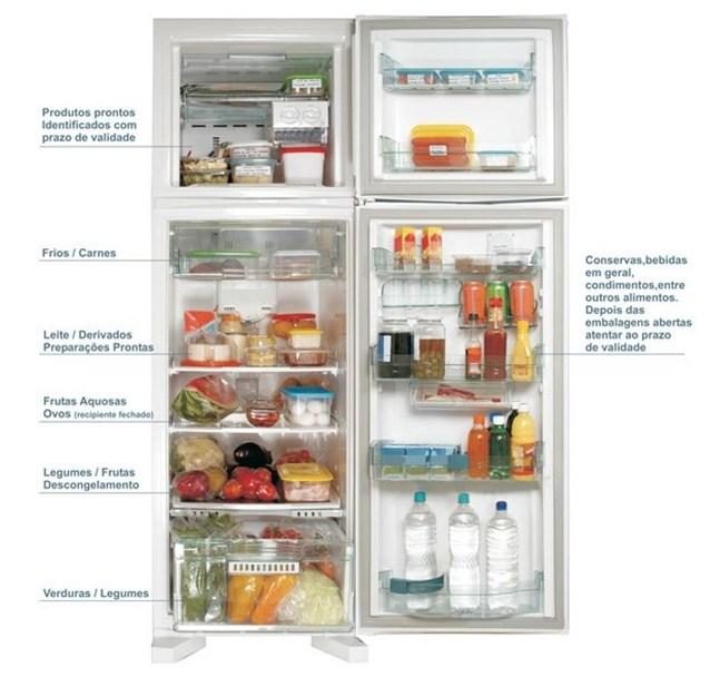 Organizando a sua geladeira para facilitar usa vida na cozinha