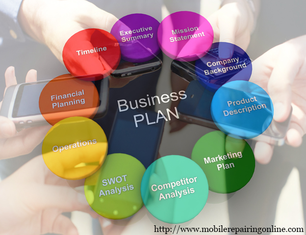 business plan future music Information on the city of burlington's strategic plan  april 2015 - workbook for  planning the future of burlington 108 individuals and groups completed a.