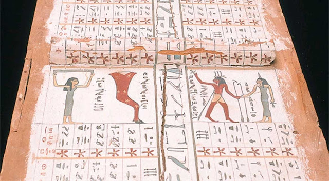 Why Are There 365 Days in a Year? Organizing Dates with an Ancient Egyptian Calendar Why-Are-There-365-Days-in-a-Year