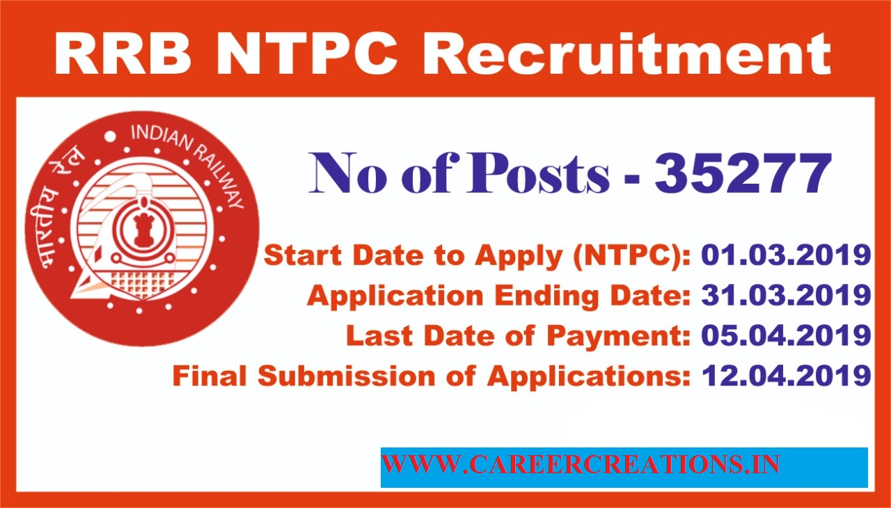 rrb ntpc admit card 2019 download link