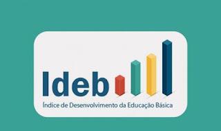 Em Picuí escolas municipais alcançam metas do IDEB 2021 já em 2017