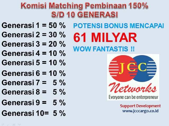 Program Network MLM JCC CARGO