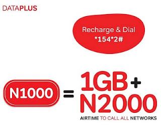 Airtel DataPlus: Get 1GB + N2000 for N1000