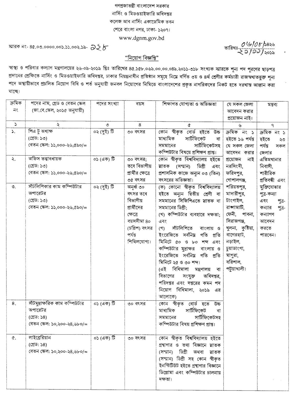 নার্সিং ও মিডওয়াইফারি অধিদপ্তর নিয়োগ বিজ্ঞপ্তি DGNM job circular 2019