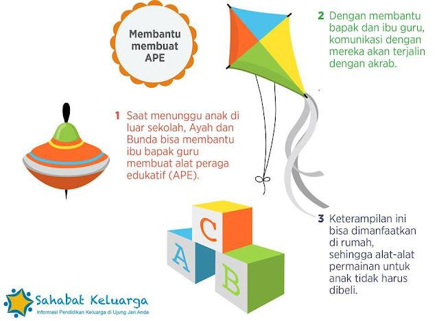 Membantu membuat APE