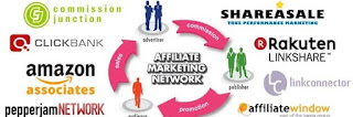 3 Keuntungan affiliate program bagi Advertiser.