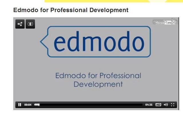 yang dimaksud dengan Edmodo