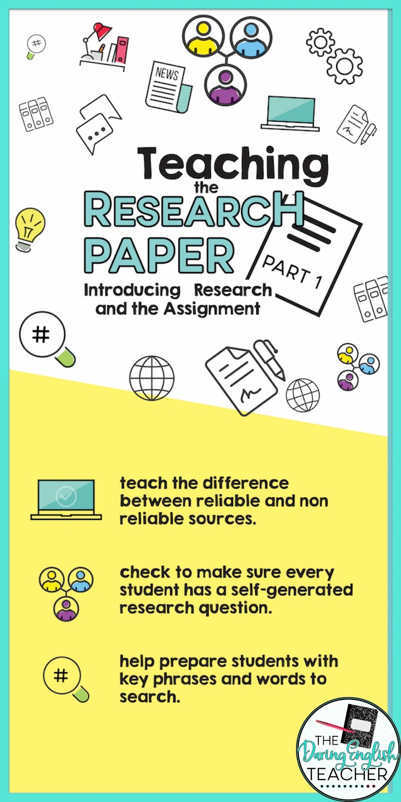 Teaching the Research Paper Part 1: Introducing the Research Paper ...