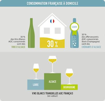Tout savoir sur la région viticole et les vins d'Alsace blog vin beaux-vins consommation