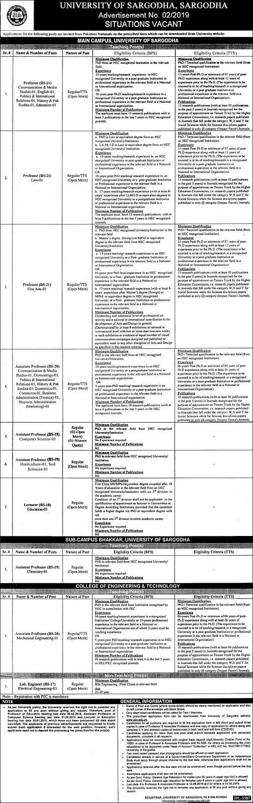 University Of Sargodha jobs 2019 For Teaching Faculty