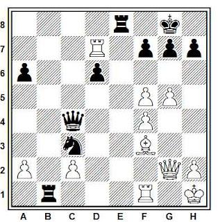 Posición de la partida de ajedrez Unzicker - Reshewsky (Olimpiada de 1958)