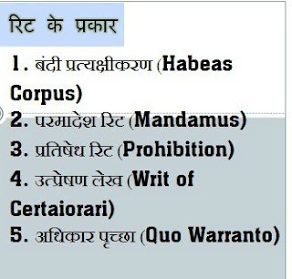 {Types of writ issued by court}