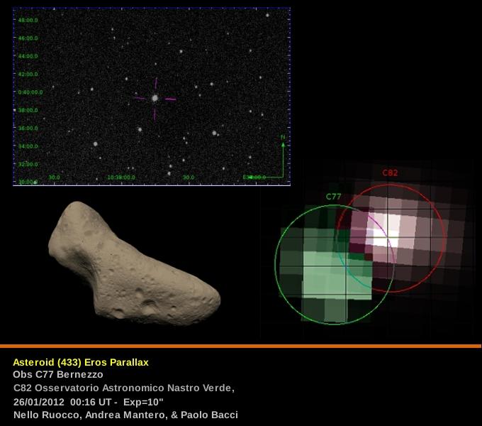 Eros dell'asteroide in astrologia